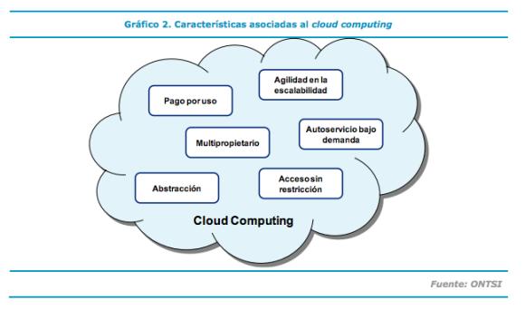 www.ontsi.red.es ontsi sites default files 1 _estudio_cloud_computing_retos_y_oportunidades_vdef